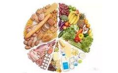 老年人糖尿病吃什么蔬菜,15种降脂降糖的蔬菜